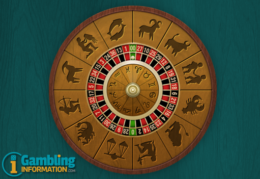 Gambling horoscope 2018 star trek casino game